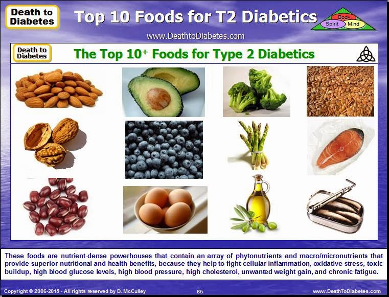 Top 10 Foods for Reversing Type 2 Diabetes