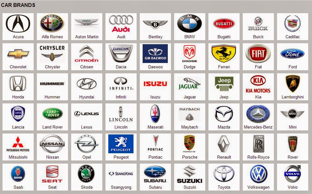 Car Brands - Best Cars Dealers