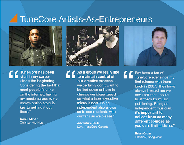 Learn How Artists Benefit With TuneCore iTunes Pre-Order