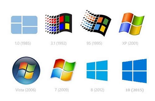Pengertian Sistem Operasi Single User