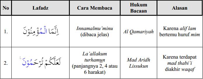 kaidah Tajwid al Hujurat 10