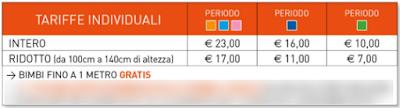 Tariffe Italia in Miniatura 2017