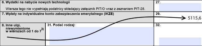 IKZE rozliczenie w PIT 2017