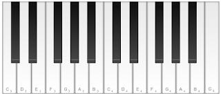 tastiera online