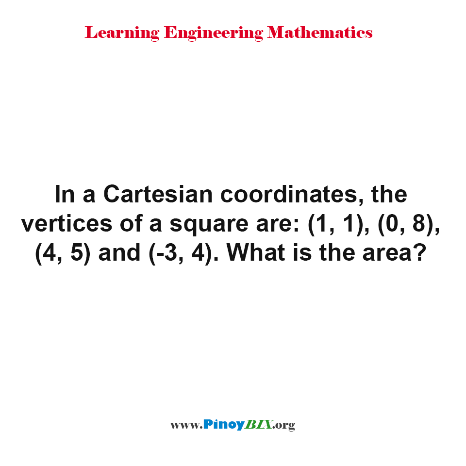 What is the area of the square given the points of the vertices?