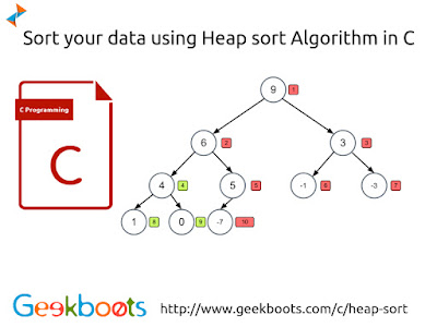https://www.geekboots.com/c/heap-sort