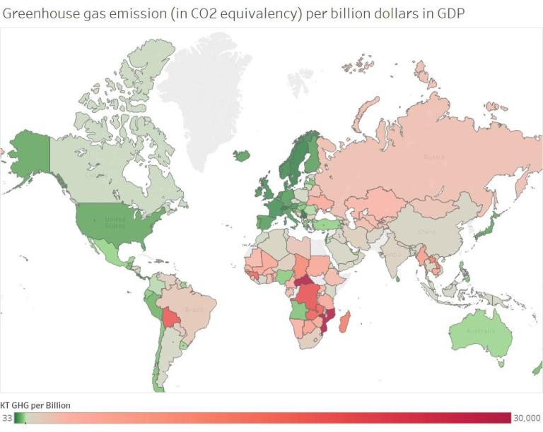 Greenhouse gas emission per billion dollars of GDP produced.