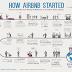 Perjalanan AirBnb Dari Titik Nol - InfoGraphic