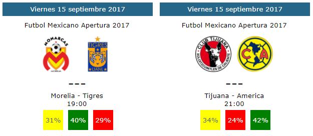 Pronósticos y quinielas de la jornada 9 del futbol mexicano