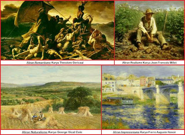 aliran-seni-rupa-naturalisme,-impresionisme