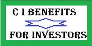 optimization, Investment, Compound Interest