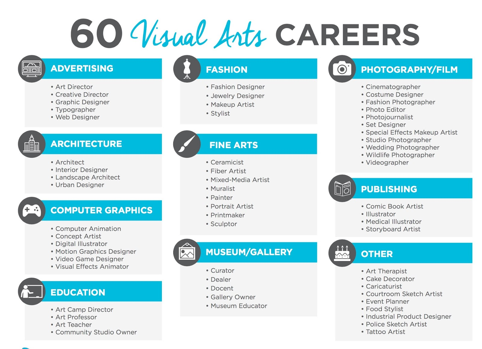 Baldauf Blogmediart What Is The Career That You Can T