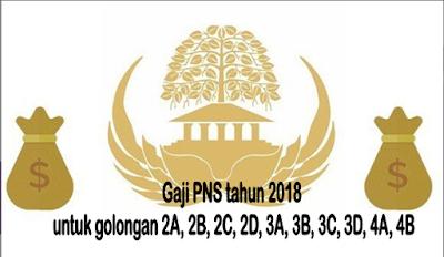 Gaji PNS tahun 2018 untuk golongan 2A, 2B, 2C, 2D, 3A, 3B, 3C, 3D, 4A, 4B