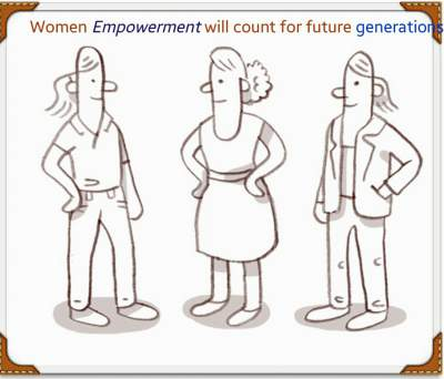 essay on women empowerment in india for class