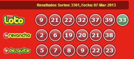 Resultados Loto Sorteo 3361 Fecha 07/03/2013