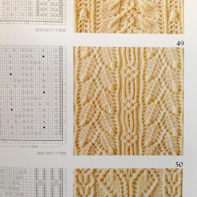 Charted knitting stitch patterns