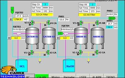 Sửa chữa đạt quy chuẩn hệ thống xử lý nước thải - Lợi ích sau khi sửa chữa