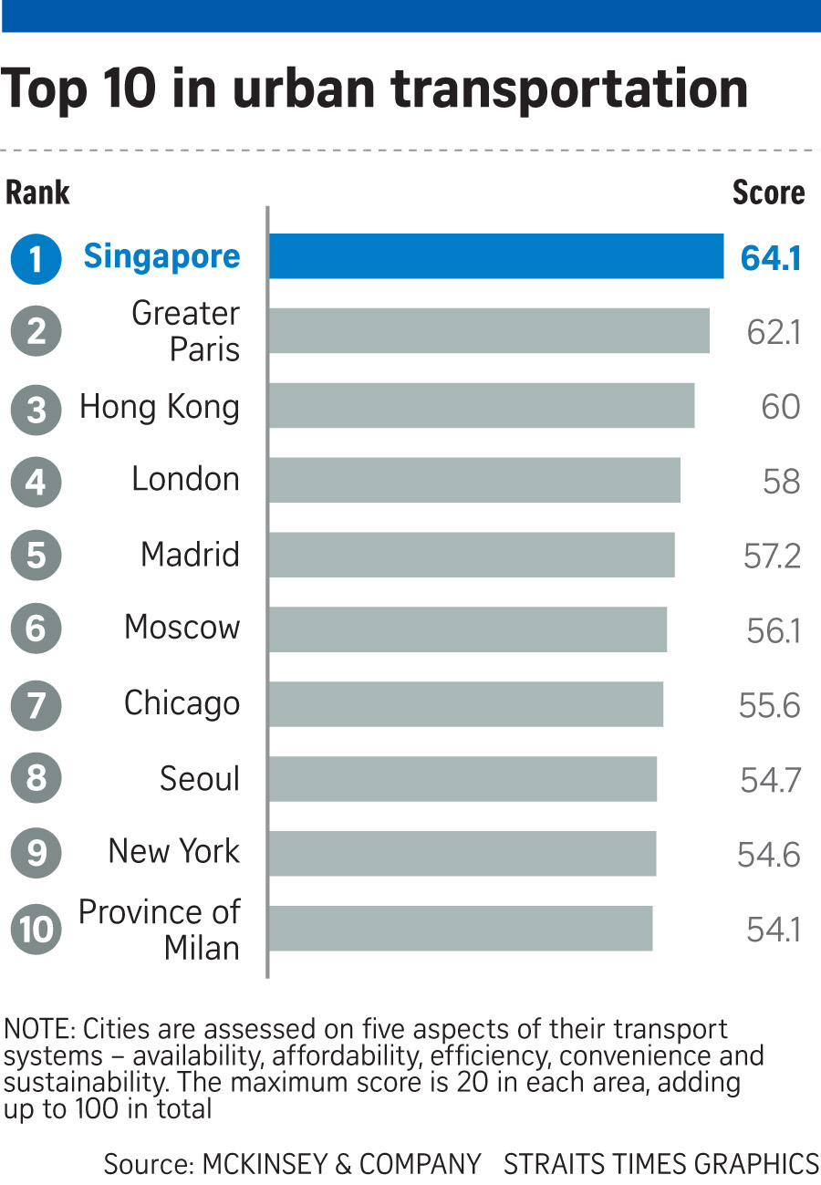 If Only Singaporeans Stopped to Think: Singapore public