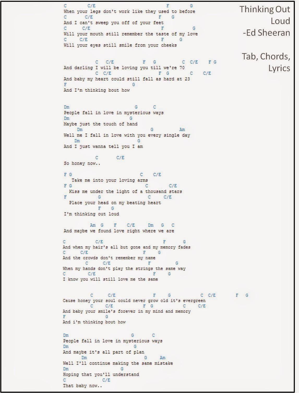 Free blank piano sheet music