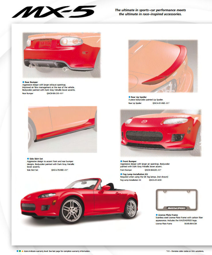 Mazda Mx 5 Parts Catalogue | Reviewmotors co