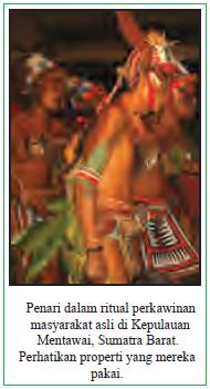 Tari Upacara Adalah : upacara, adalah, Sebagai, Sarana, Upacara, Ciri-Ciri, Berfungsi, Tarian