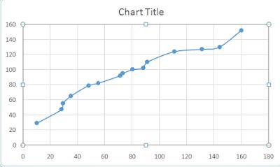 Regresi korelasi serta contoh pembahasan kasus koefisien korelasi linier r ccuart Gallery