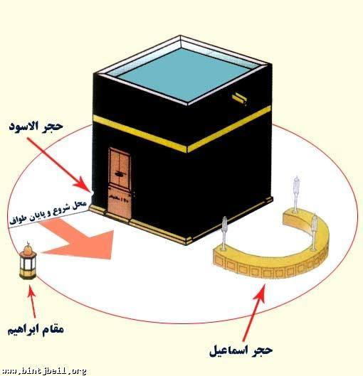 Inilah Foto-foto Isi dalam Ka'bah