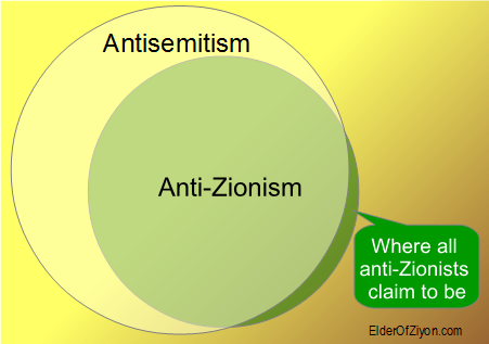 Anti Zionism Explained In A Venn Diagram Elder Of Ziyon Israel News