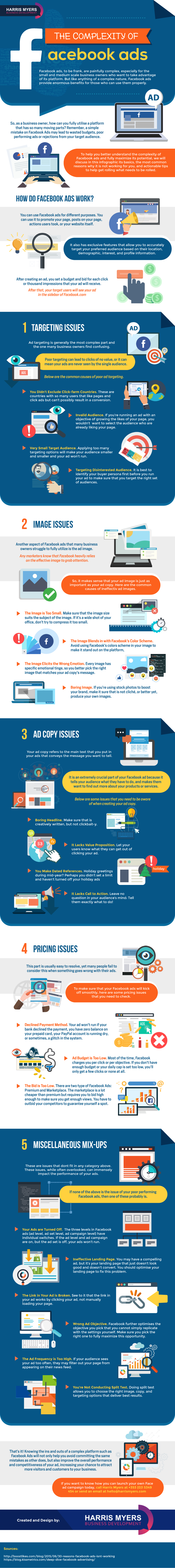 The Complexity of Facebook Ads - #Infographic