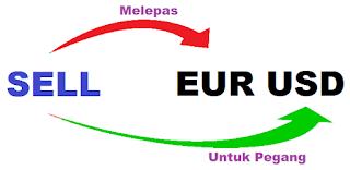 istilah sell trading forex
