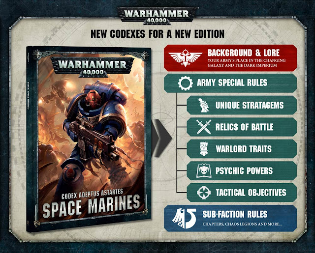 codex space marines 2017