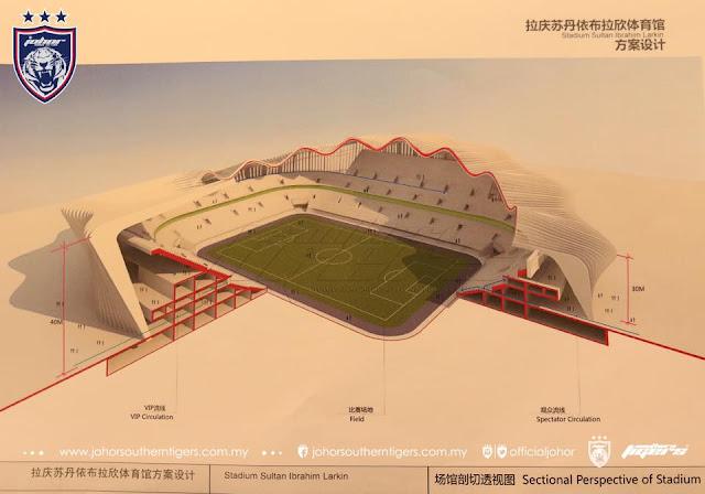 Stadium Sultan Ibrahim Larkin 2