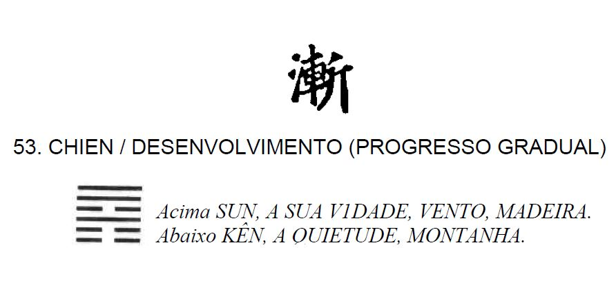 Imagem de 'Chien / Desenvolvimento (Progresso Gradual)' - hexagrama número 53, de 64 que fazem parte do I Ching, o Livro das Mutações