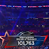 WWE consegue bater seu recorde de público em uma WrestleMania