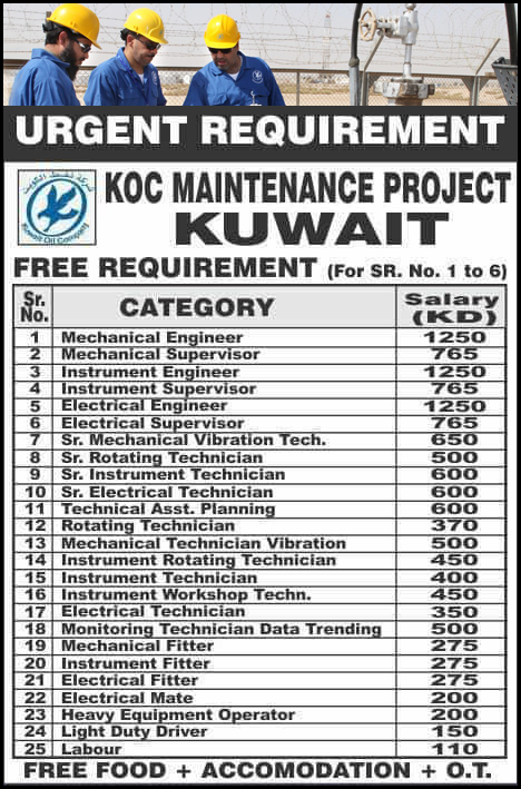 KUWAIT OIL COMPANY URGENT RECRUITMENT APPLY NOW | Job2Gulf