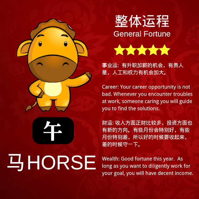 【2019】12生肖运程    Chinese Zodiac Prediction 11
