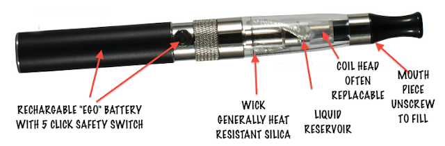 The Government antielectroniccigarette Bullies who want
