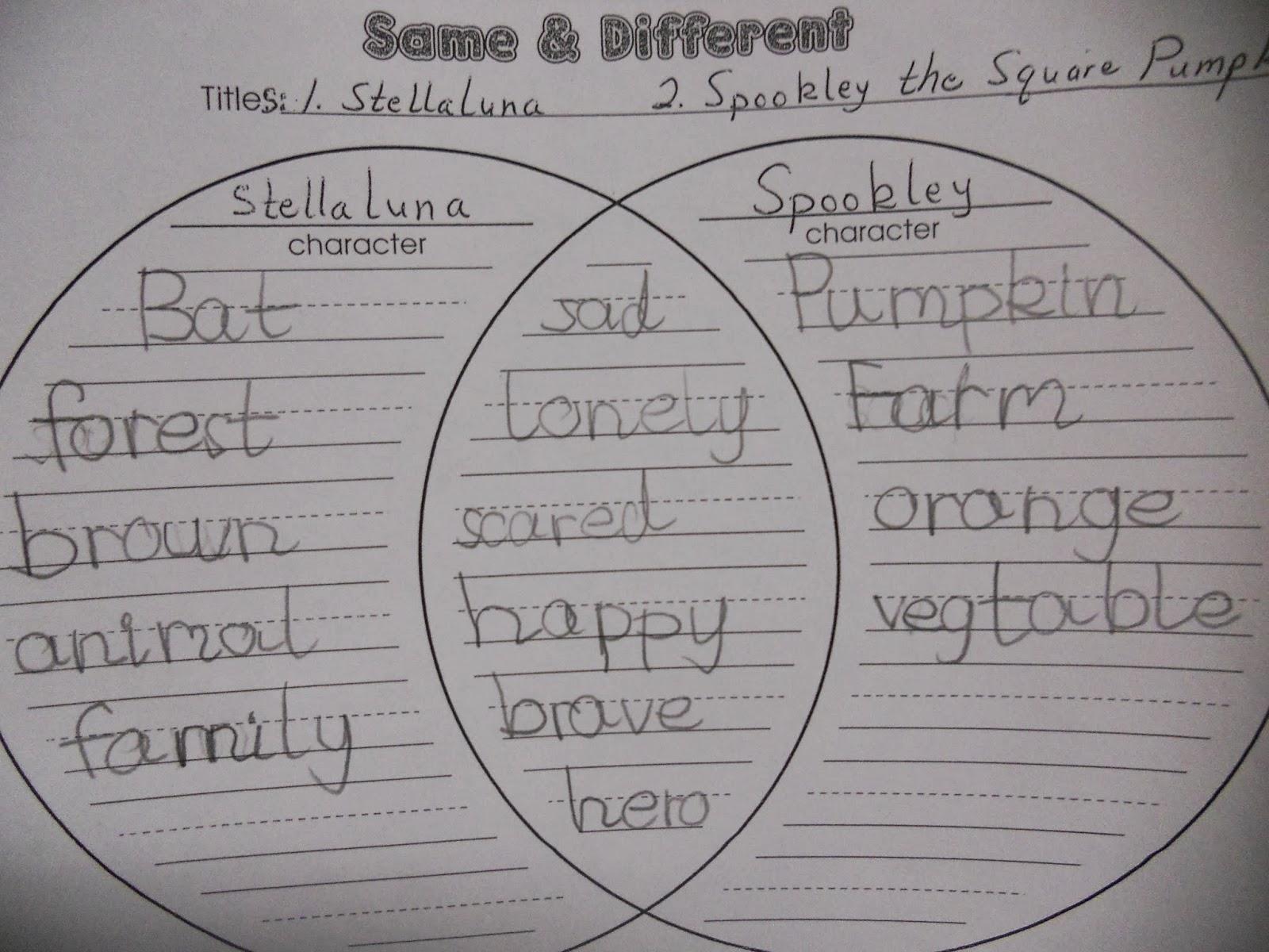 stellaluna venn diagram activity short story plot terms jnelson 39s first grade blog a quotspookley quot week