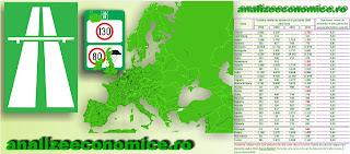 Câți kilometri de autostradă s-au construit în UE din 1990 încoace