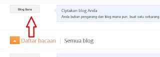 Mudahnya Membuat Situs Sendiri dengan Blogspot