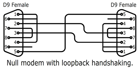 NULL MODEM WITH LOOP BACK HANDSHAKING ~ Electronic Engineer