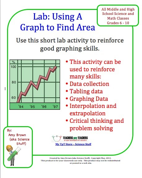 Amy Brown Science New FREE Item Using A Graph To Find Area