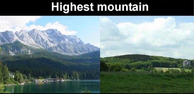 شكل الجبال والمرتفعات والتضاريس
