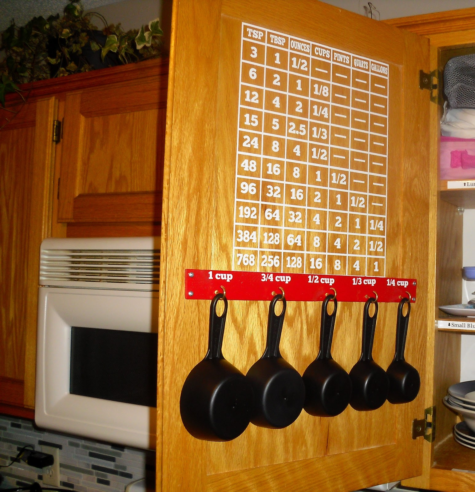 Measuring For Kitchen Cabinets: Organize This Family: Measurement Conversion Chart On