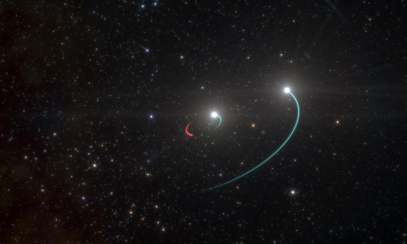 rappresentazione artistica del sistema stellare HR 6819. E' possibile vedere la stella più esterna QV Tel Aa (orbita azzurra esterna) che ruota attorno alla gigante azzurra QV Tel Aa (orbita azzurra più interna) che orbita a sua volta assieme al baricentro di massa condiviso con il buco nero (orbita rossa) - immagine wikipedia CC BY 4.0
