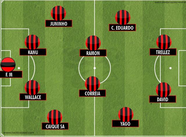 Com modificações na escalação, Vitória esta definido para enfrentar o Cruzeiro 2