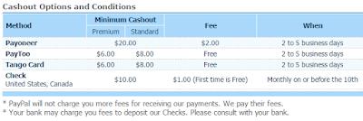 cashout ClixSnse
