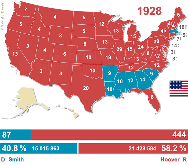 United States of America presidential election of 1928