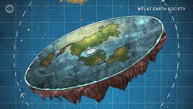 A terra plana é uma verdade observável