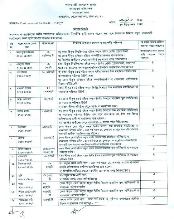 bd social welfare job 2016